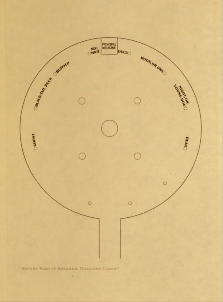 Ground Plan of Arikara Medicine Lodge.